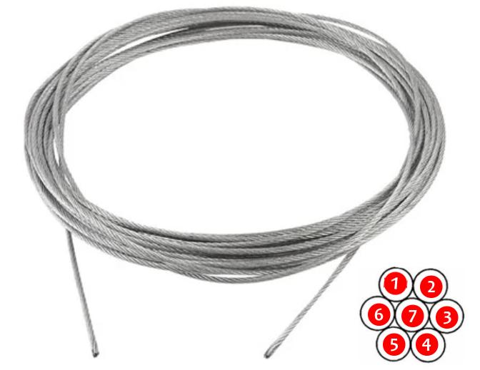 nerezové lano