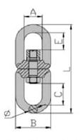 otočná spojka rozměry